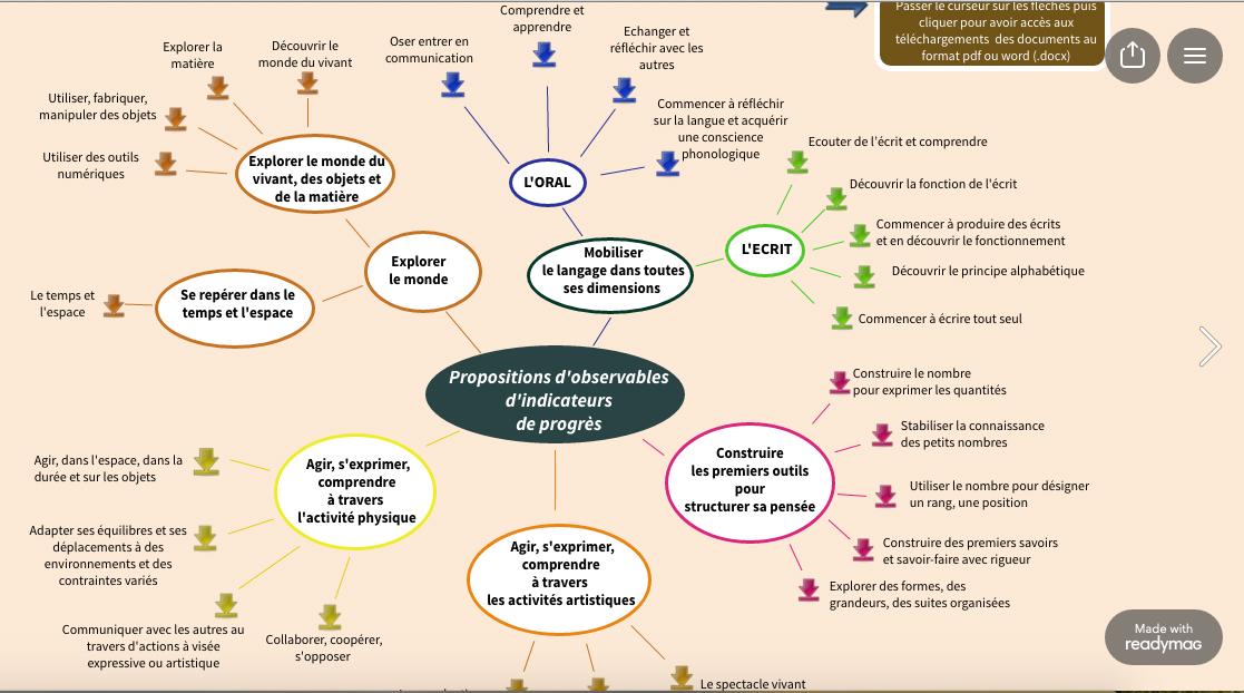 nouveaux programmes de maternelle des documents d With documents d accompagnement nouveaux programmes