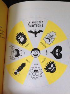 la roue des émotios