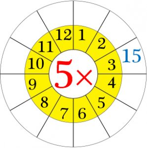 multiplication-table-of-5