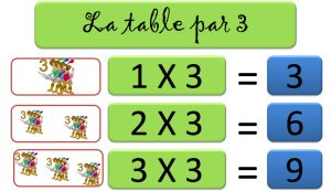 tablesmultiplication