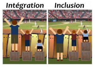integrationinclusion